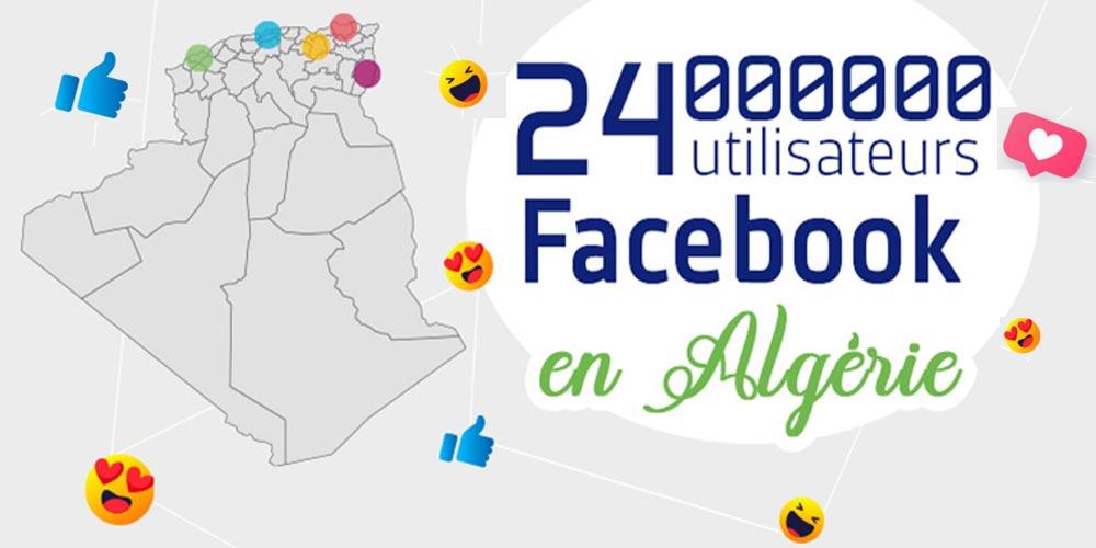 Étude réseaux sociaux en Algérie