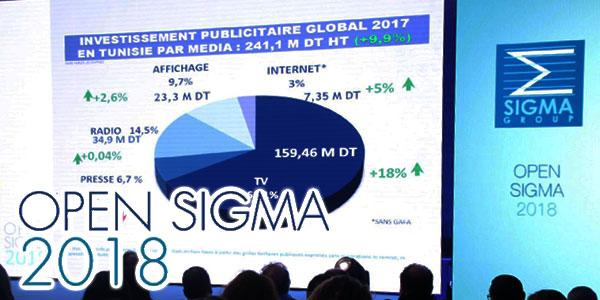 Investissement publicitaire Open sigma 2018