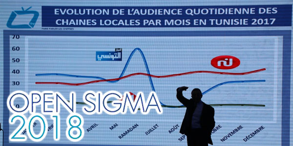 Audience TV Open sigma 2018